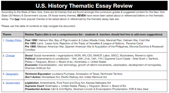 Causes of civil war thematic essay