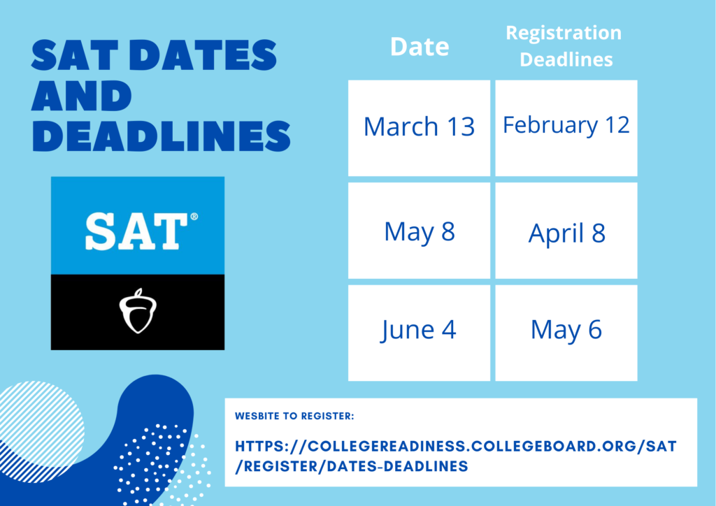 SAT Dates and Deadlines
